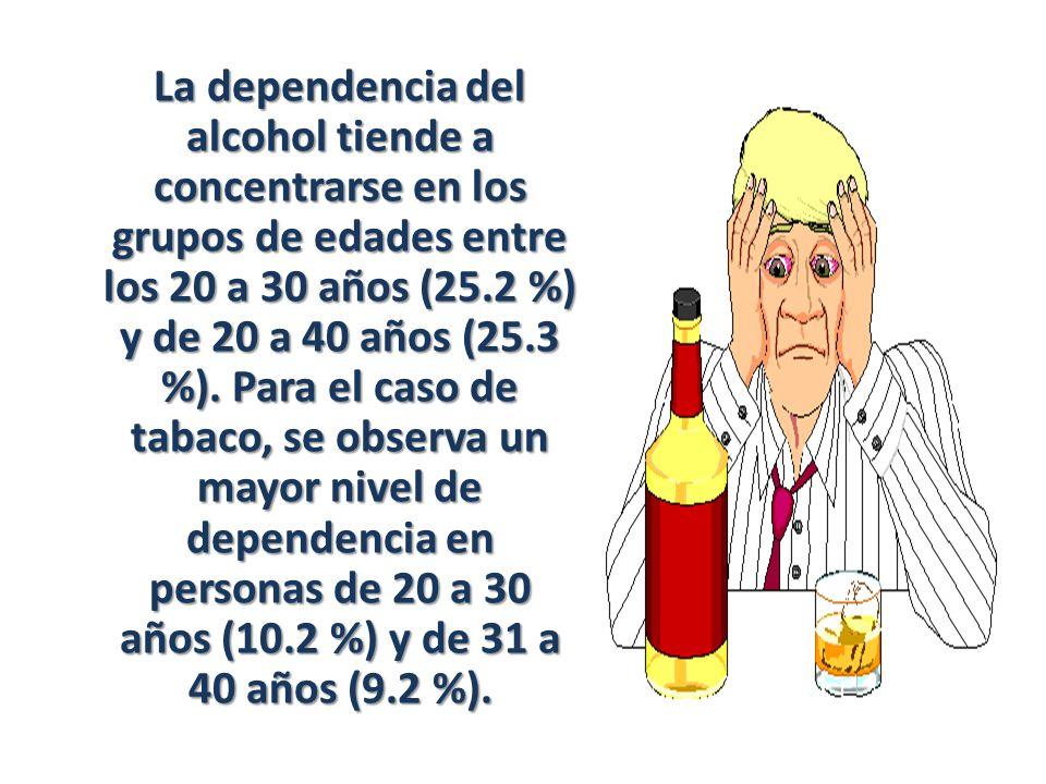 La dependencia del alcohol tiende a concentrarse en los grupos de edades entre los 20 a 30 años (25.2 %) y de 20 a 40 años (25.3 %).