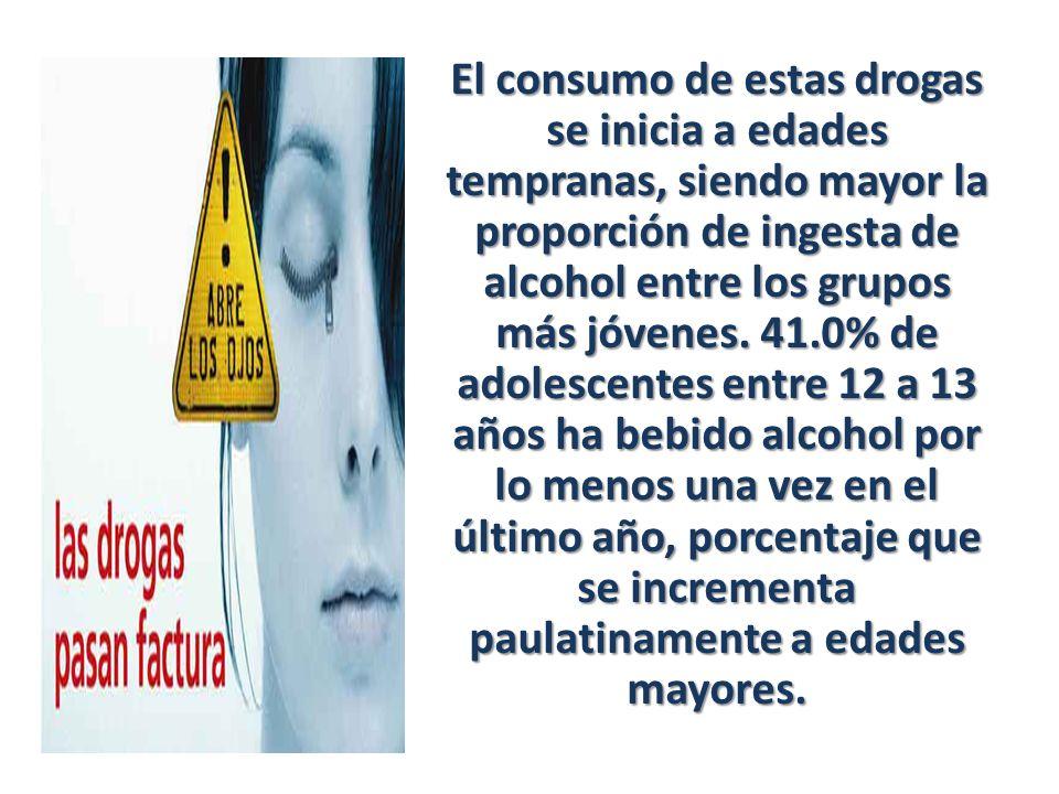 El consumo de estas drogas se inicia a edades tempranas, siendo mayor la proporción de ingesta de alcohol entre los grupos más jóvenes.