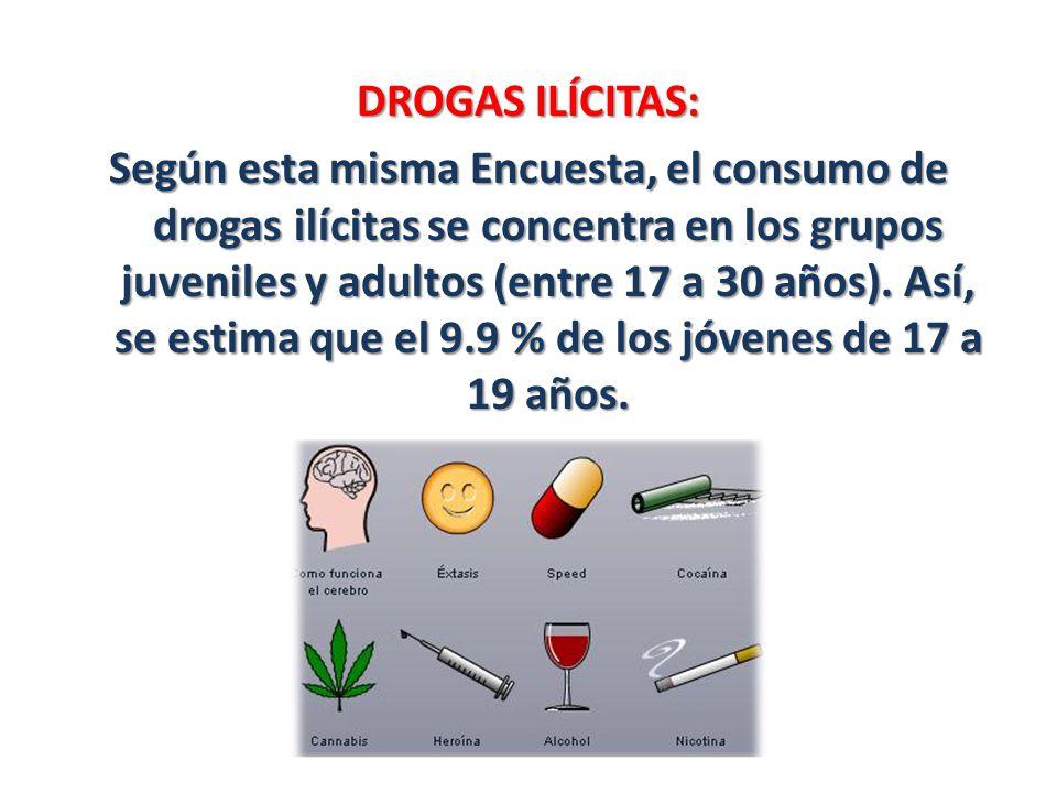 DROGAS ILÍCITAS: Según esta misma Encuesta, el consumo de drogas ilícitas se concentra en los grupos juveniles y adultos (entre 17 a 30 años).