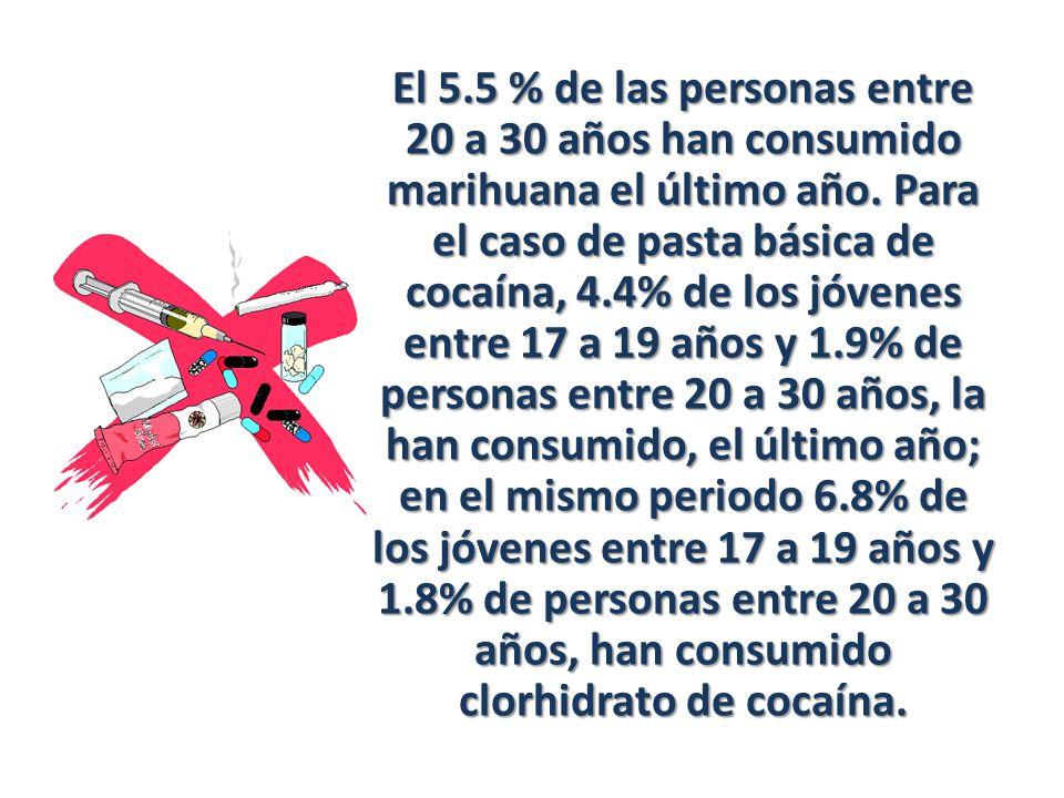 El 5.5 % de las personas entre 20 a 30 años han consumido marihuana el último año.