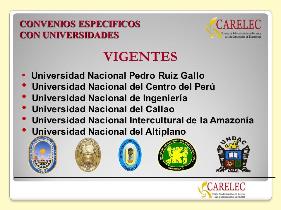 VIGENTES CONVENIOS ESPECIFICOS CON UNIVERSIDADES