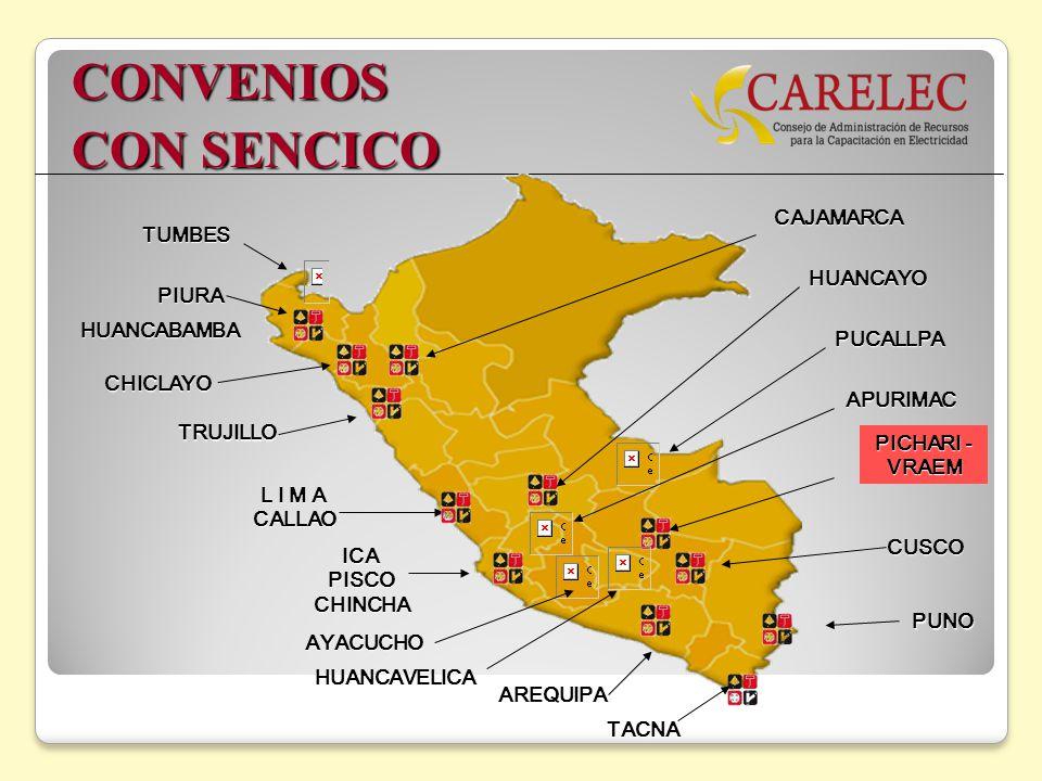 CONVENIOS CON SENCICO CAJAMARCA TUMBES HUANCAYO PIURA HUANCABAMBA