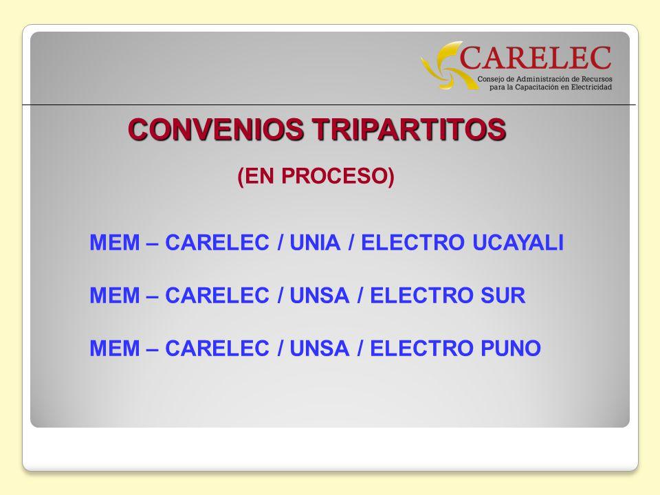 CONVENIOS TRIPARTITOS