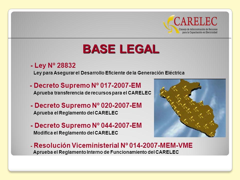 BASE LEGAL - Ley Nº 28832. Ley para Asegurar el Desarrollo Eficiente de la Generación Eléctrica. - Decreto Supremo Nº 017-2007-EM.