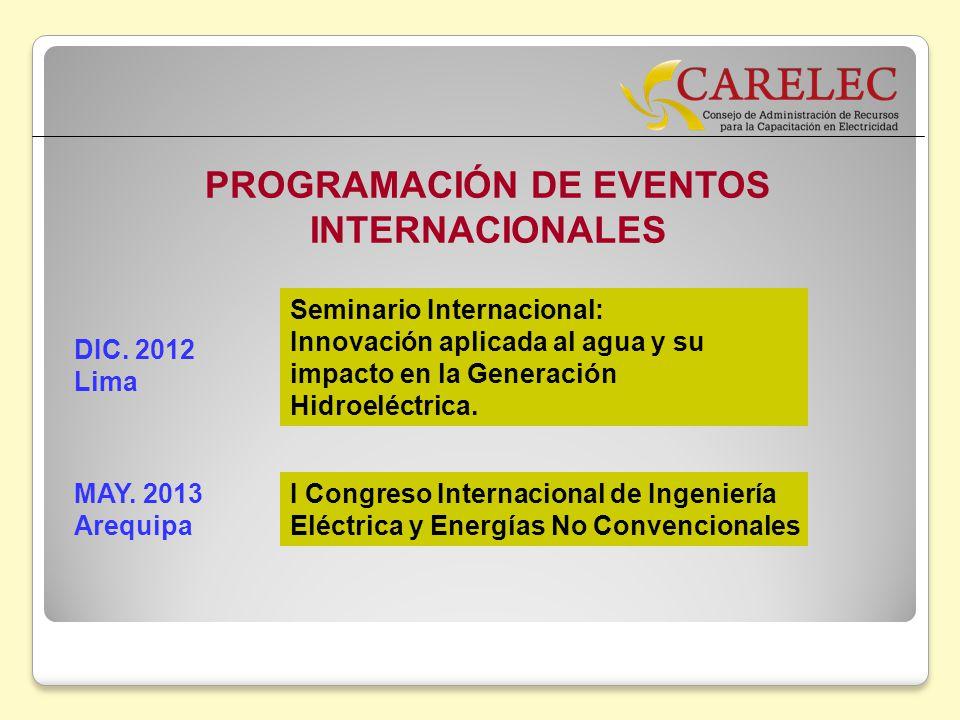 PROGRAMACIÓN DE EVENTOS INTERNACIONALES