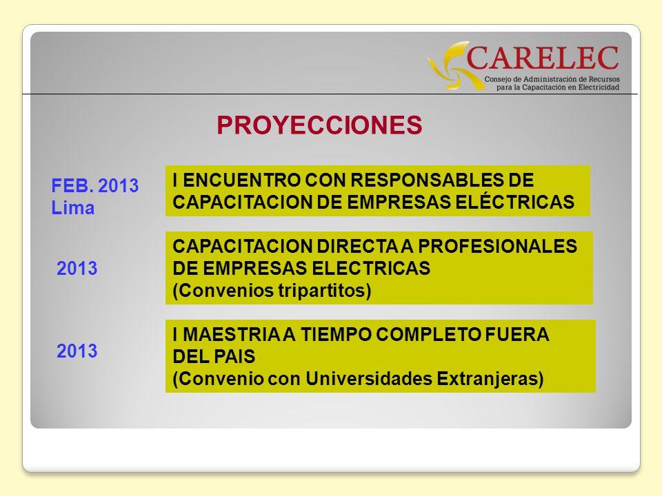 PROYECCIONES I ENCUENTRO CON RESPONSABLES DE