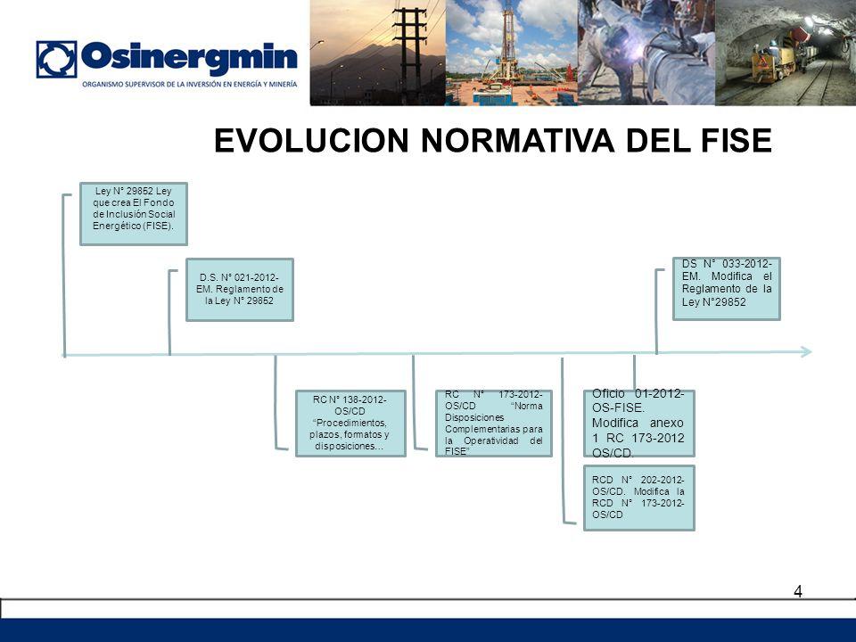 D.S. N° 021-2012-EM. Reglamento de la Ley N° 29852