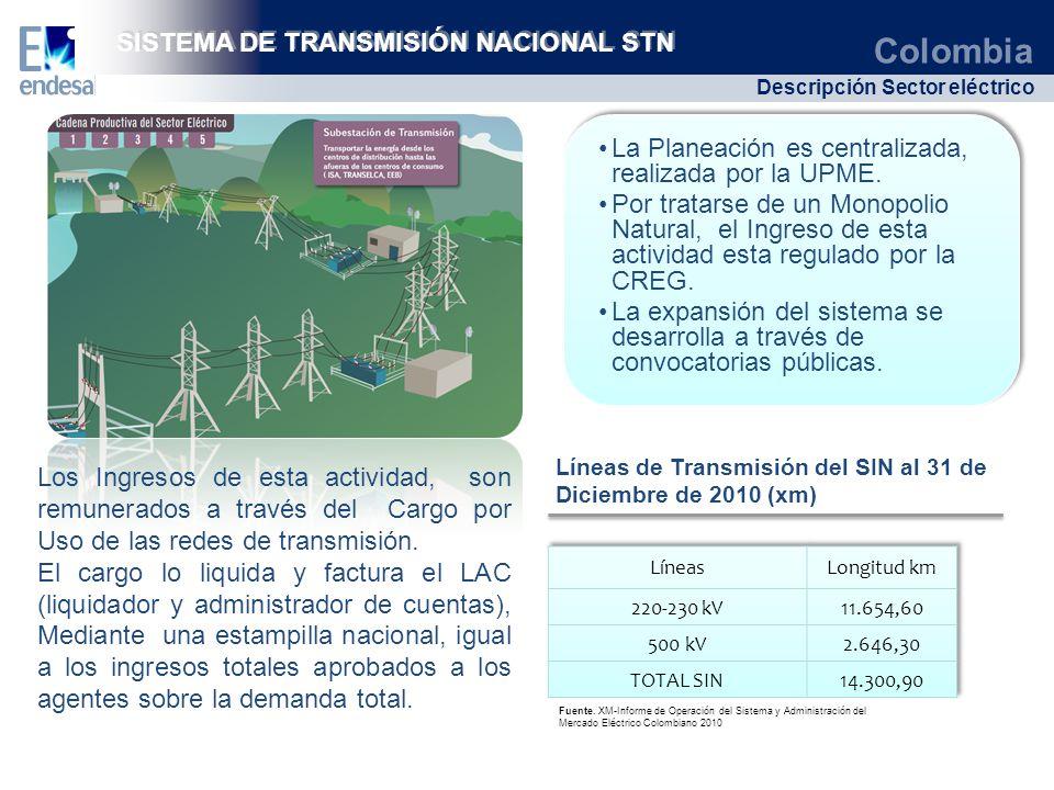 SISTEMA DE TRANSMISIÓN NACIONAL STN