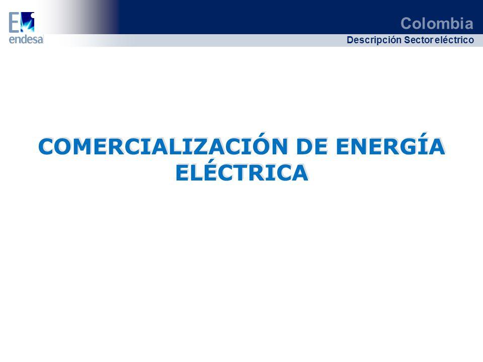 COMERCIALIZACIÓN DE ENERGÍA ELÉCTRICA