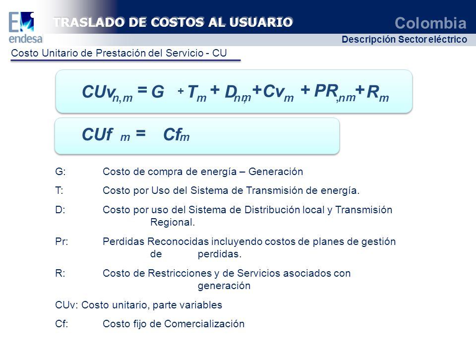+ R PR Cv D T G CUv = CUf = Cf TRASLADO DE COSTOS AL USUARIO m n , m