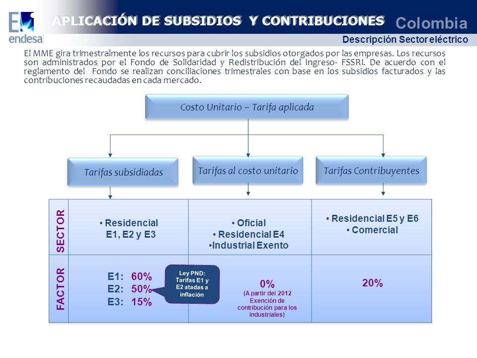 APLICACIÓN DE SUBSIDIOS Y CONTRIBUCIONES