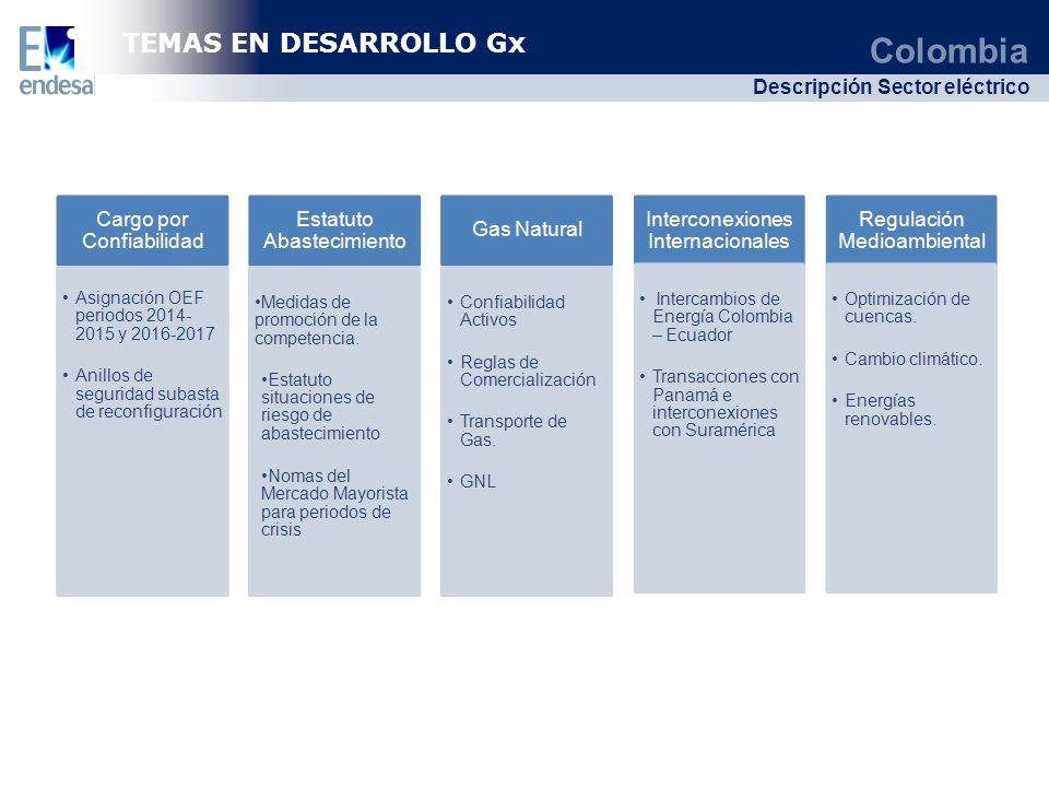 TEMAS EN DESARROLLO Gx