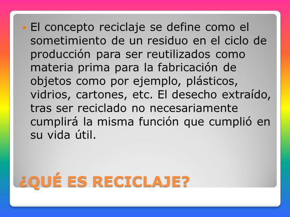 El concepto reciclaje se define como el sometimiento de un residuo en el ciclo de producción para ser reutilizados como materia prima para la fabricación de objetos como por ejemplo, plásticos, vidrios, cartones, etc. El desecho extraído, tras ser reciclado no necesariamente cumplirá la misma función que cumplió en su vida útil.