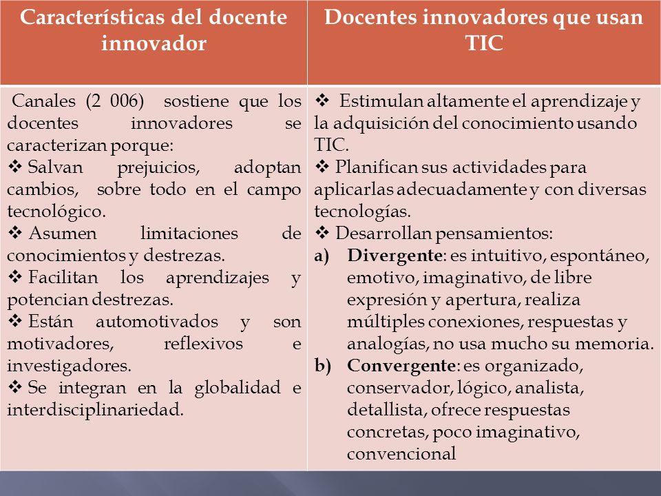 Características del docente innovador