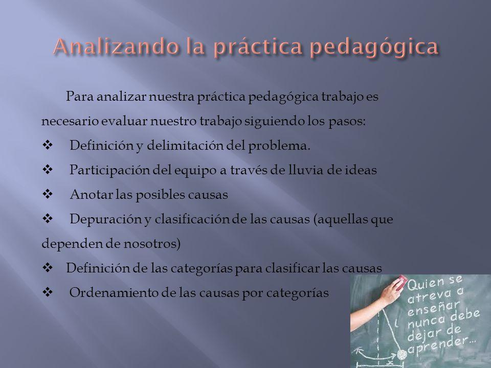 Analizando la práctica pedagógica