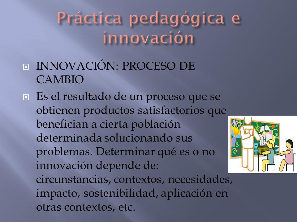 Práctica pedagógica e innovación