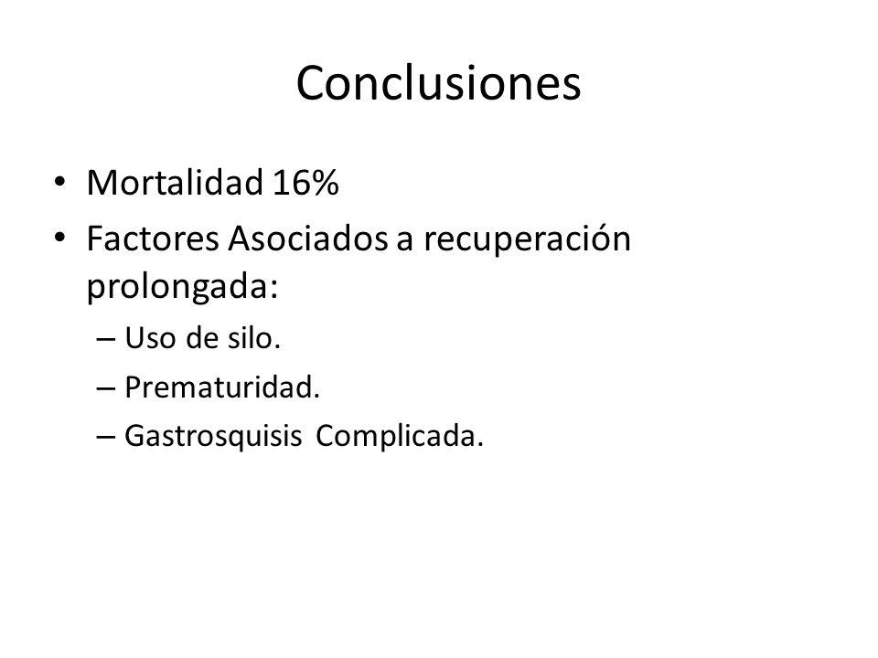 Conclusiones Mortalidad 16%