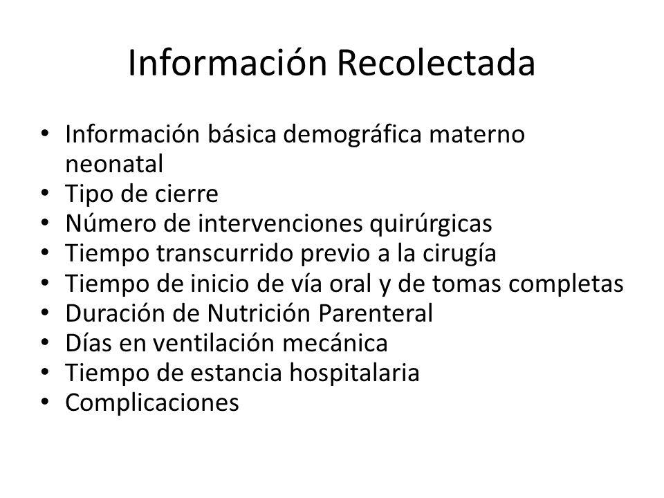 Información Recolectada