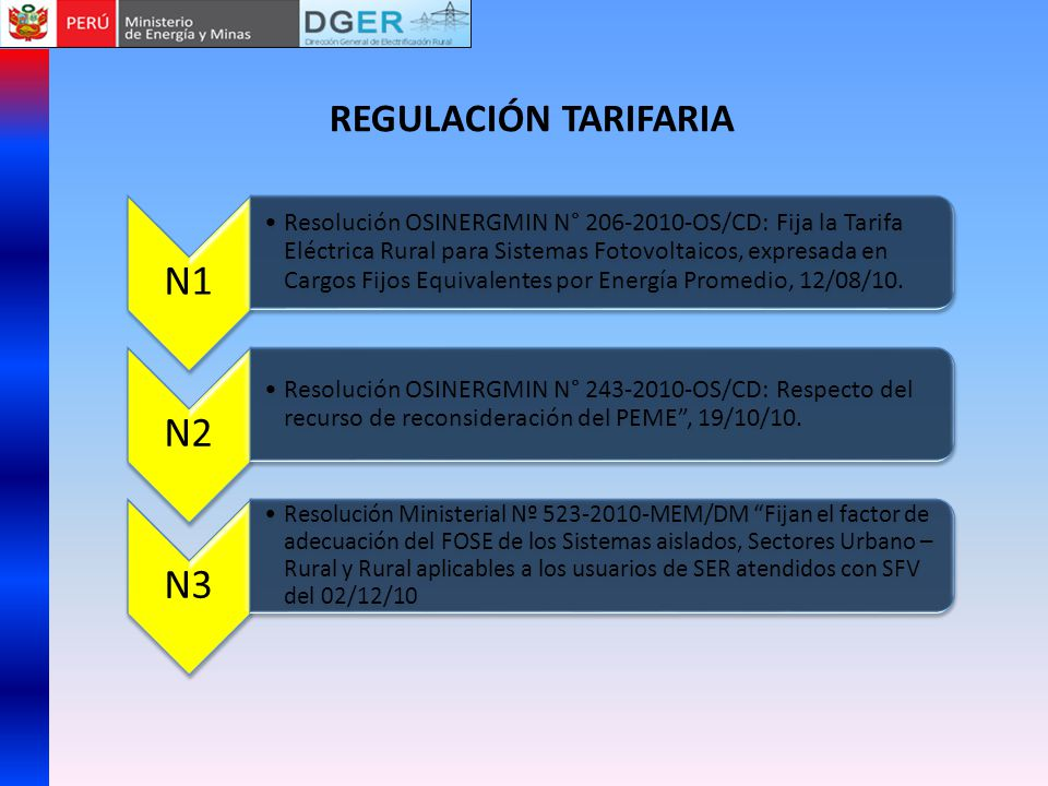 REGULACIÓN TARIFARIA N1.