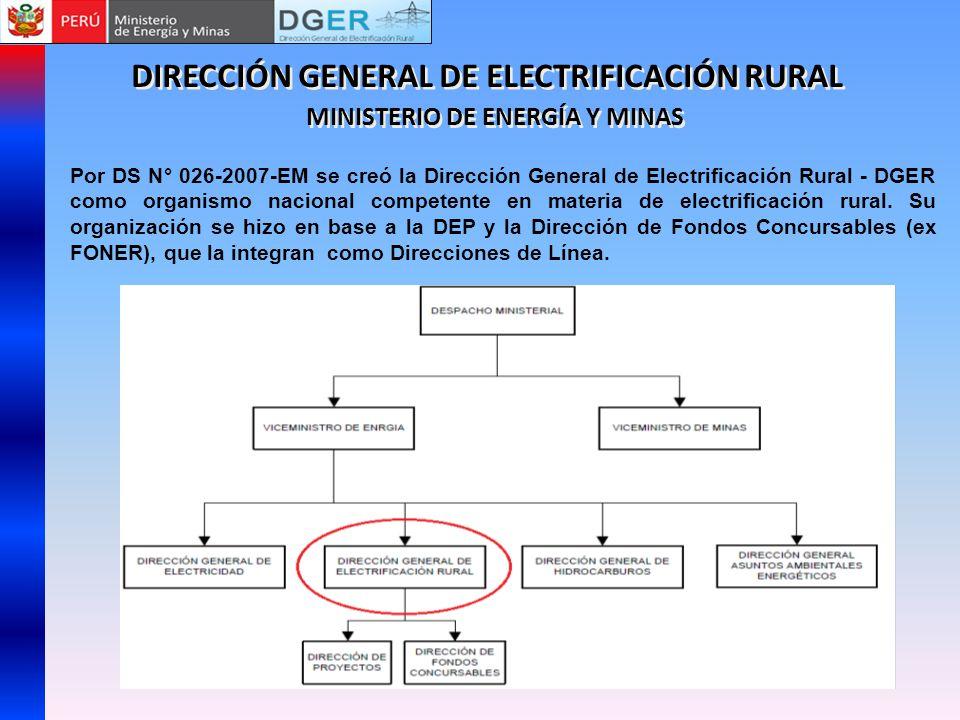 DIRECCIÓN GENERAL DE ELECTRIFICACIÓN RURAL