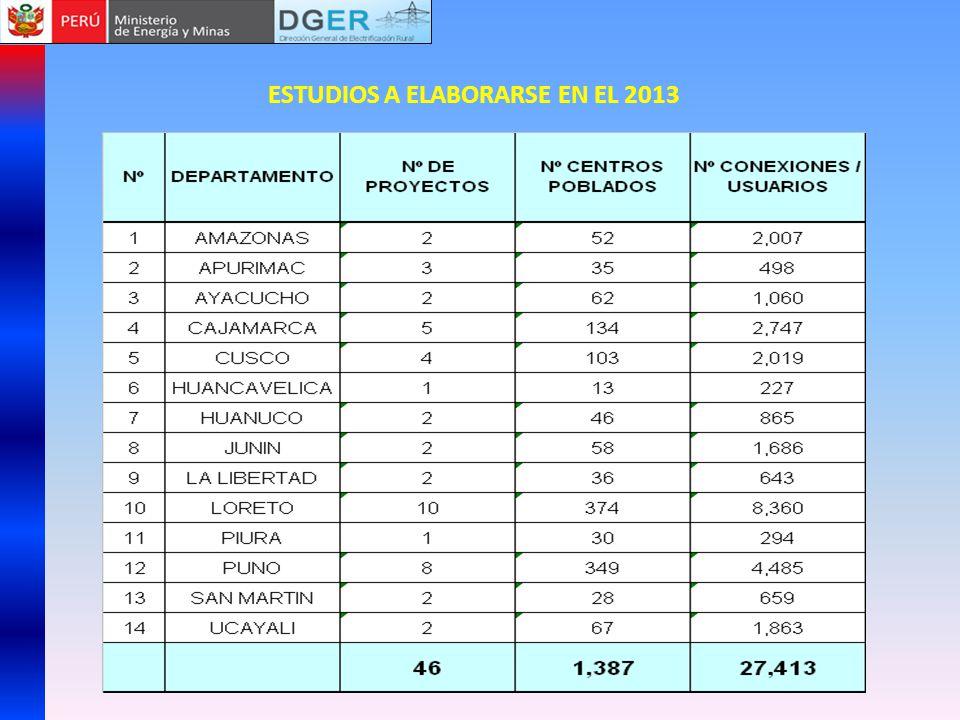 ESTUDIOS A ELABORARSE EN EL 2013