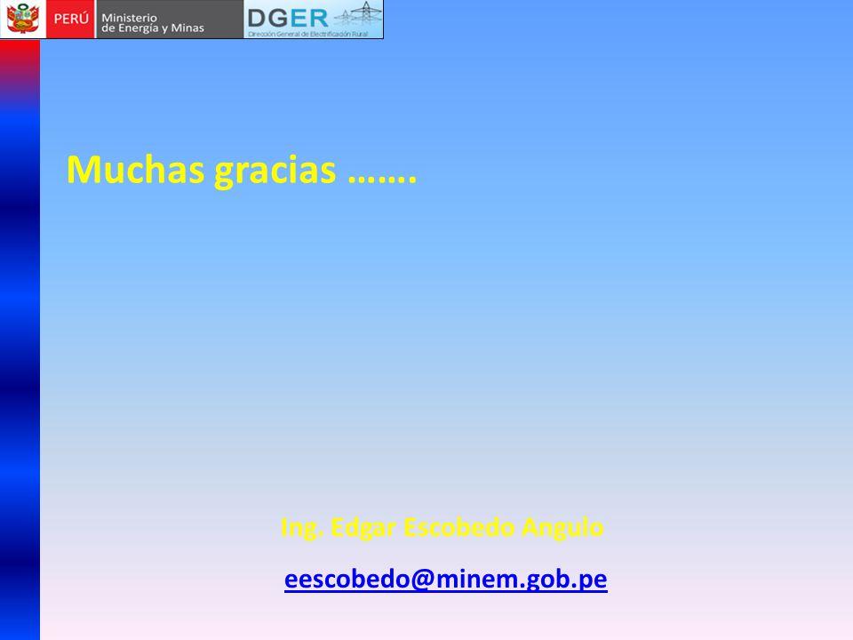 PROYECTOS DE LOS GOBIERNOS LOCALES Ing. Edgar Escobedo Angulo