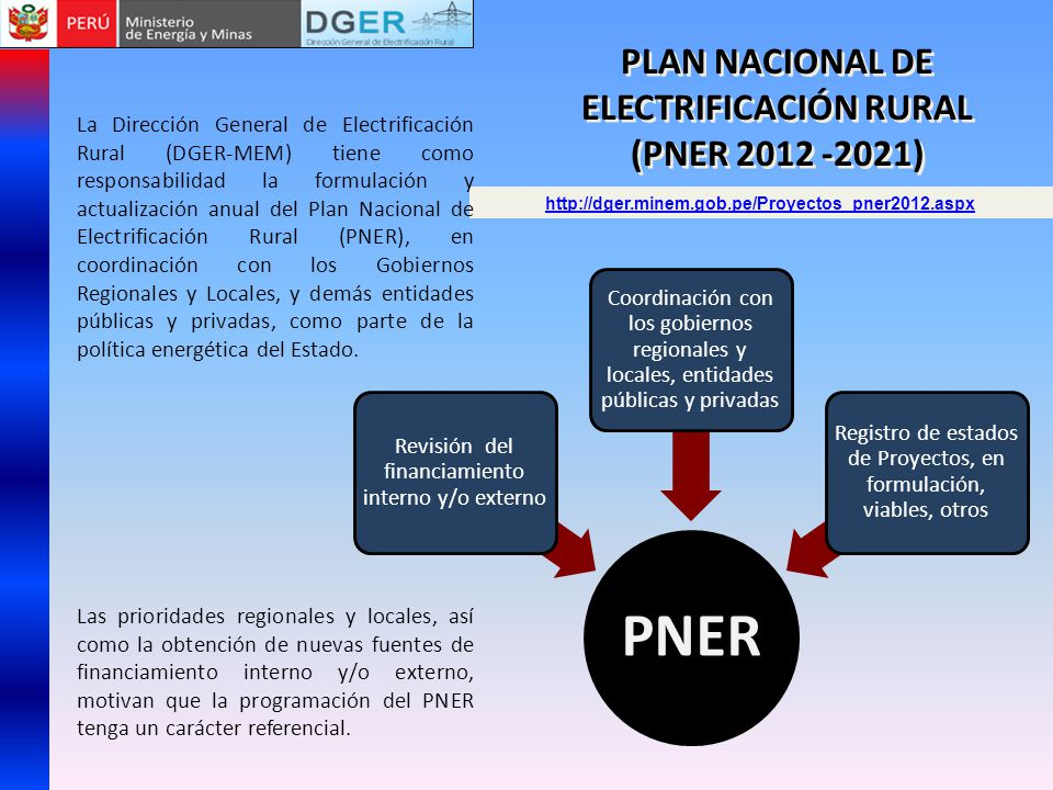 PLAN NACIONAL DE ELECTRIFICACIÓN RURAL