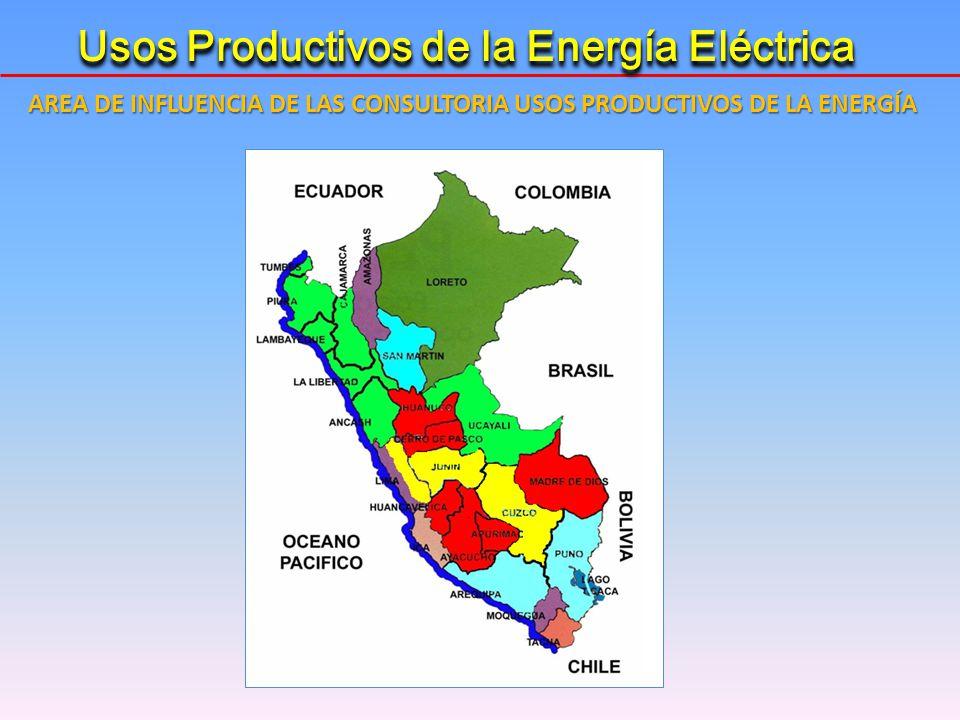 AREA DE INFLUENCIA DE LAS CONSULTORIA USOS PRODUCTIVOS DE LA ENERGÍA
