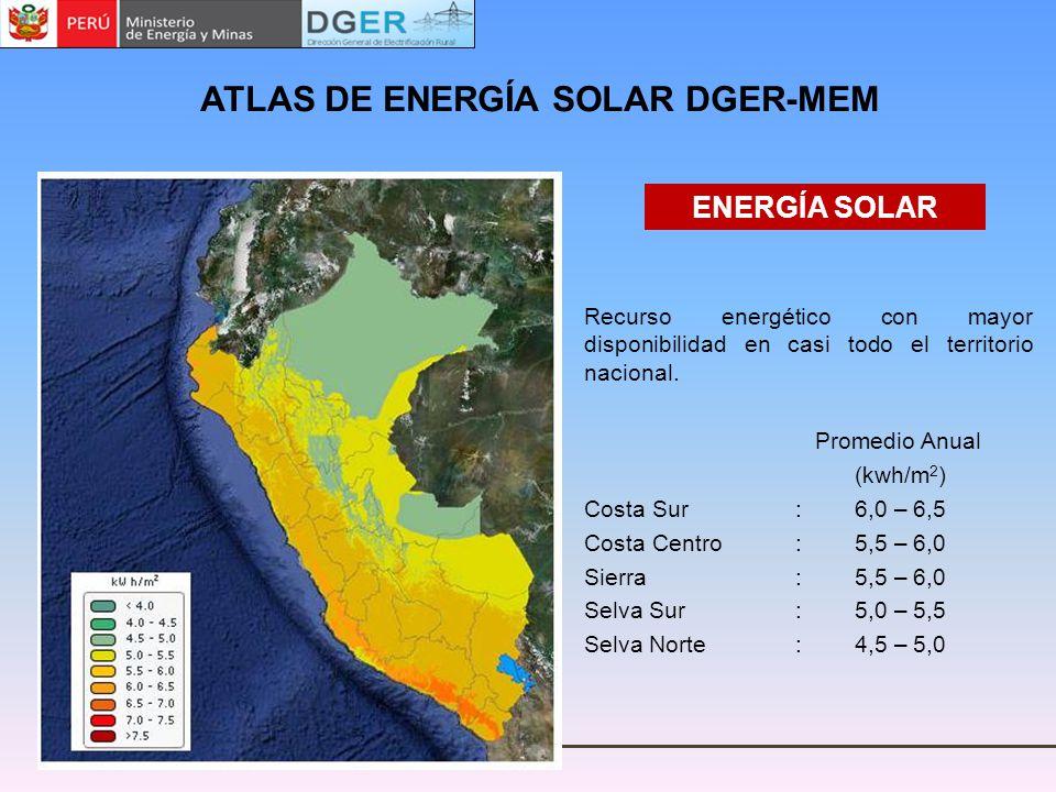 ATLAS DE ENERGÍA SOLAR DGER-MEM