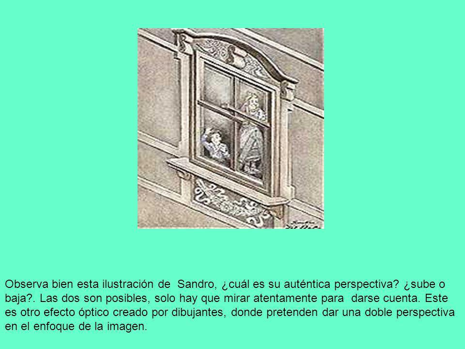 Observa bien esta ilustración de Sandro, ¿cuál es su auténtica perspectiva.