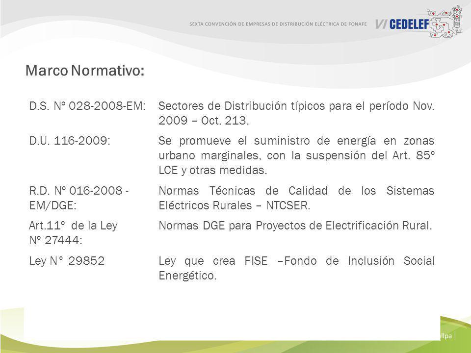 Marco Normativo: D.S. Nº 028-2008-EM: