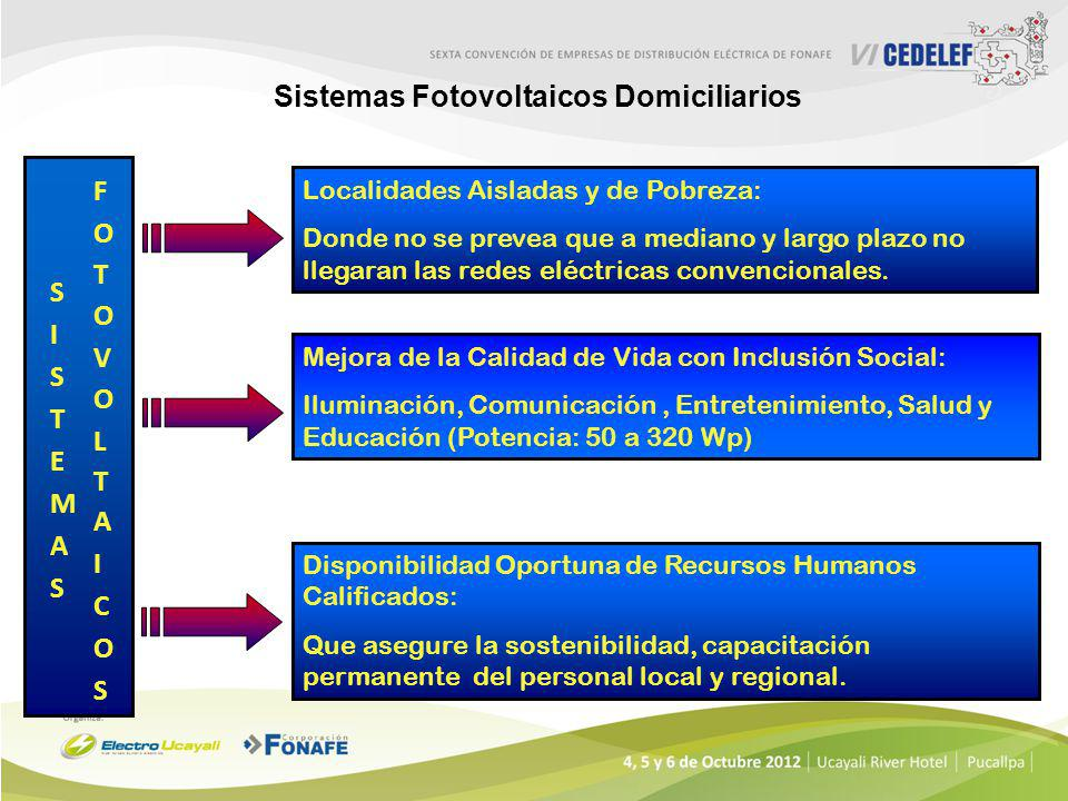 Sistemas Fotovoltaicos Domiciliarios SISTEMAS FOTOVOLTAICOS