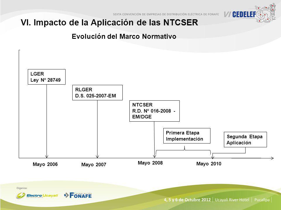 VI. Impacto de la Aplicación de las NTCSER