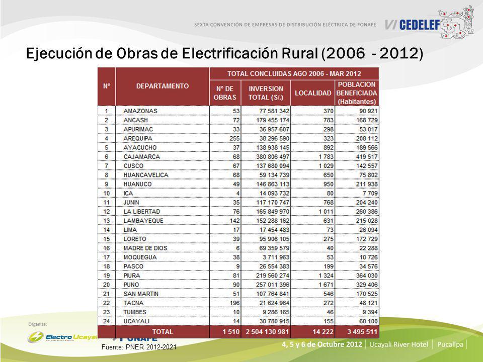 Ejecución de Obras de Electrificación Rural (2006 - 2012)