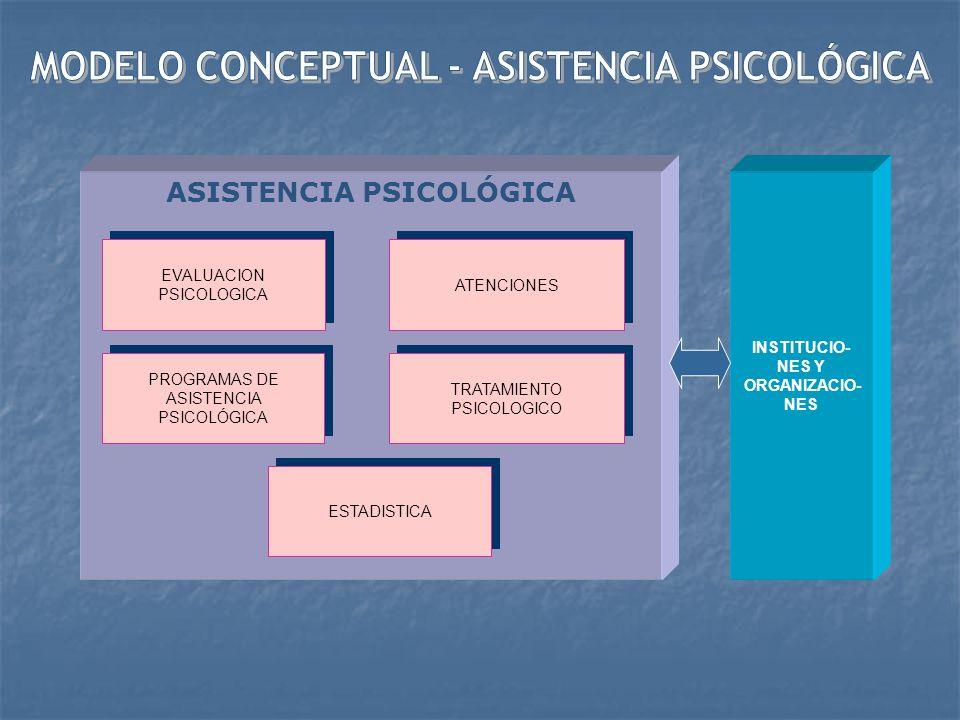 MODELO CONCEPTUAL - ASISTENCIA PSICOLÓGICA ASISTENCIA PSICOLÓGICA