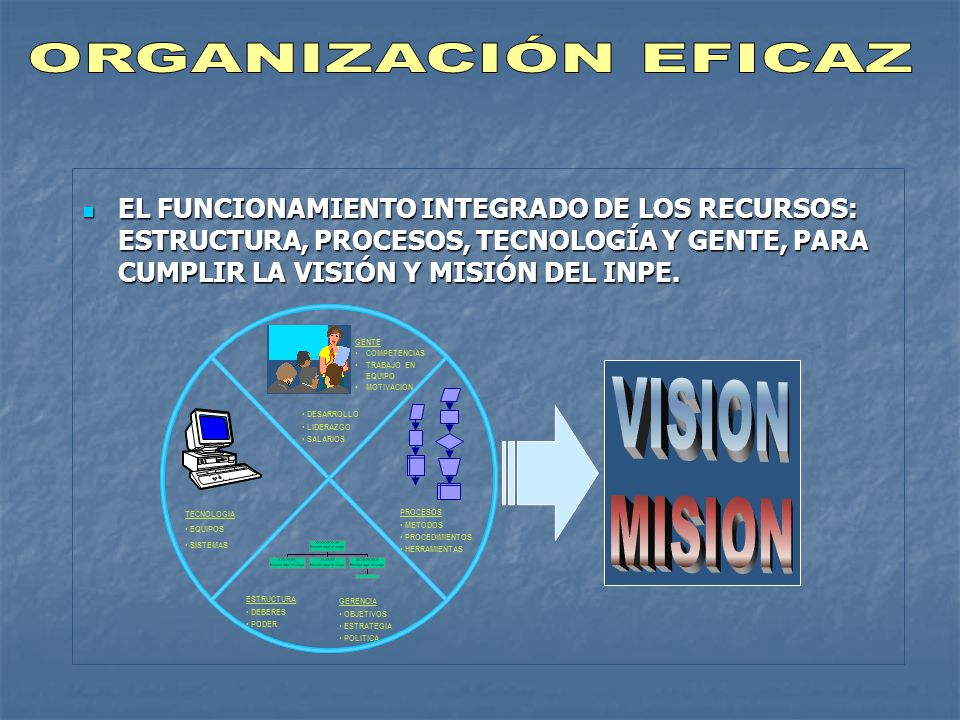 ORGANIZACIÓN EFICAZ VISION MISION