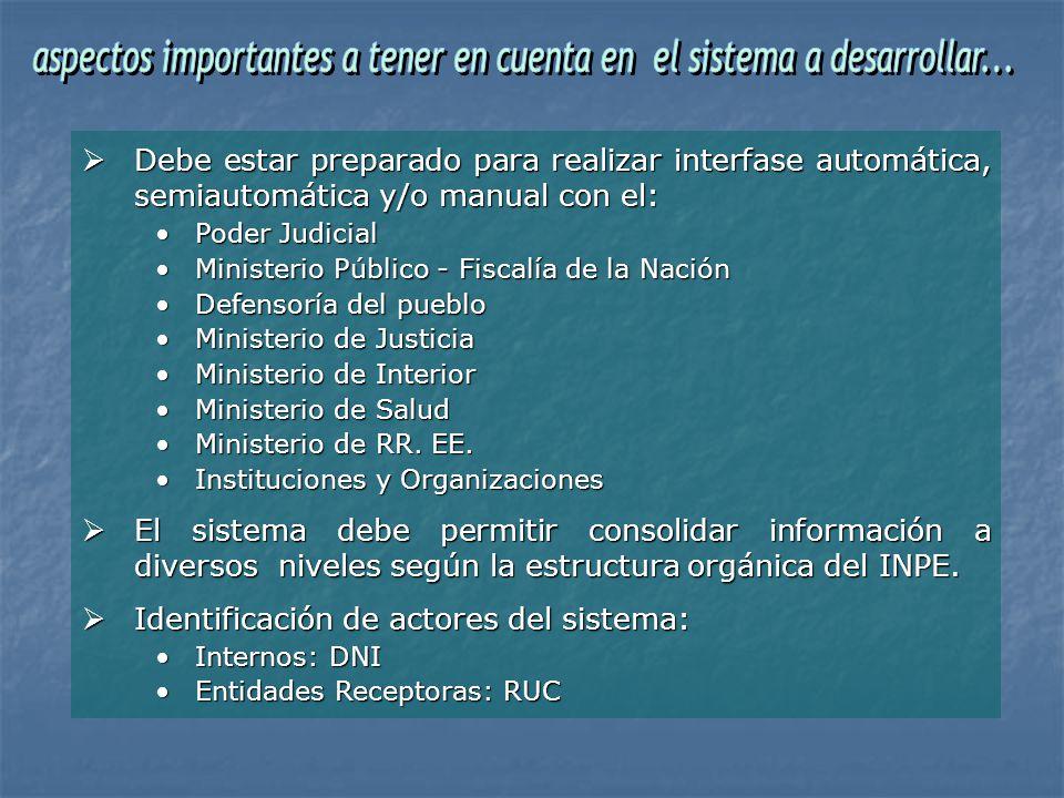 aspectos importantes a tener en cuenta en el sistema a desarrollar...