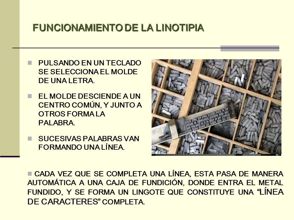 FUNCIONAMIENTO DE LA LINOTIPIA