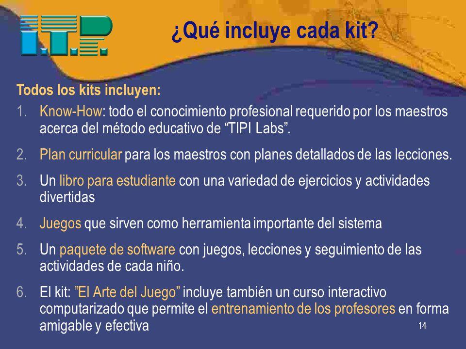 ¿Qué incluye cada kit Todos los kits incluyen:
