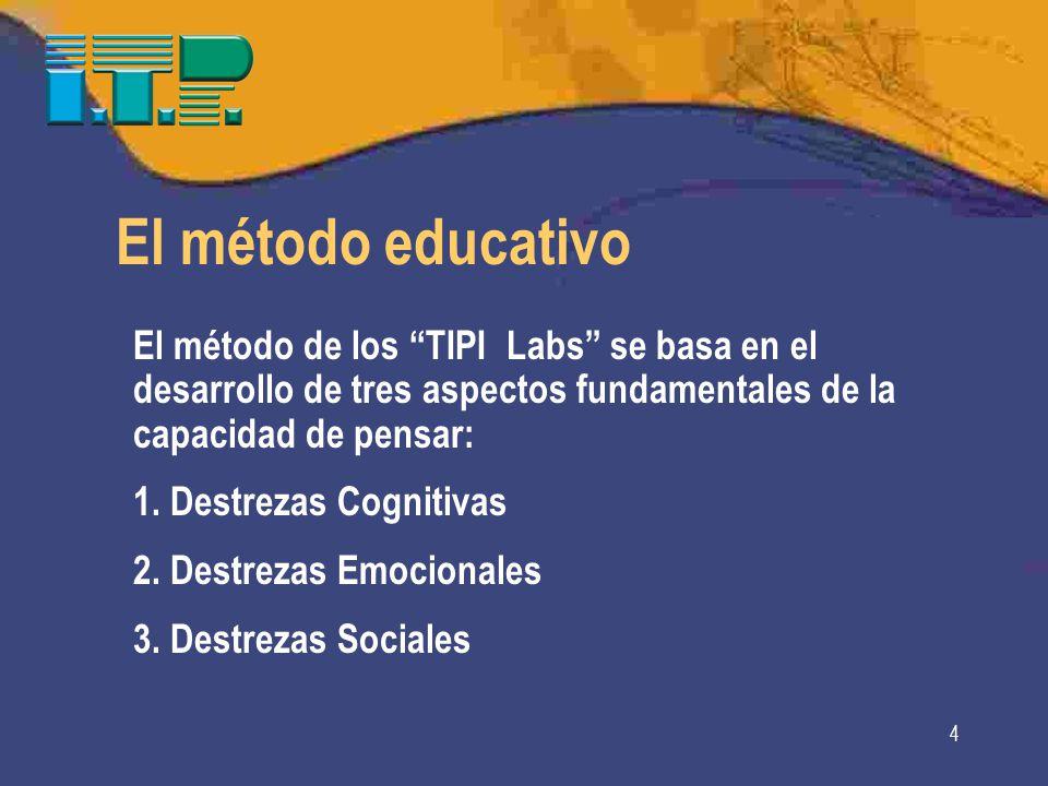 El método educativo El método de los TIPI Labs se basa en el desarrollo de tres aspectos fundamentales de la capacidad de pensar: