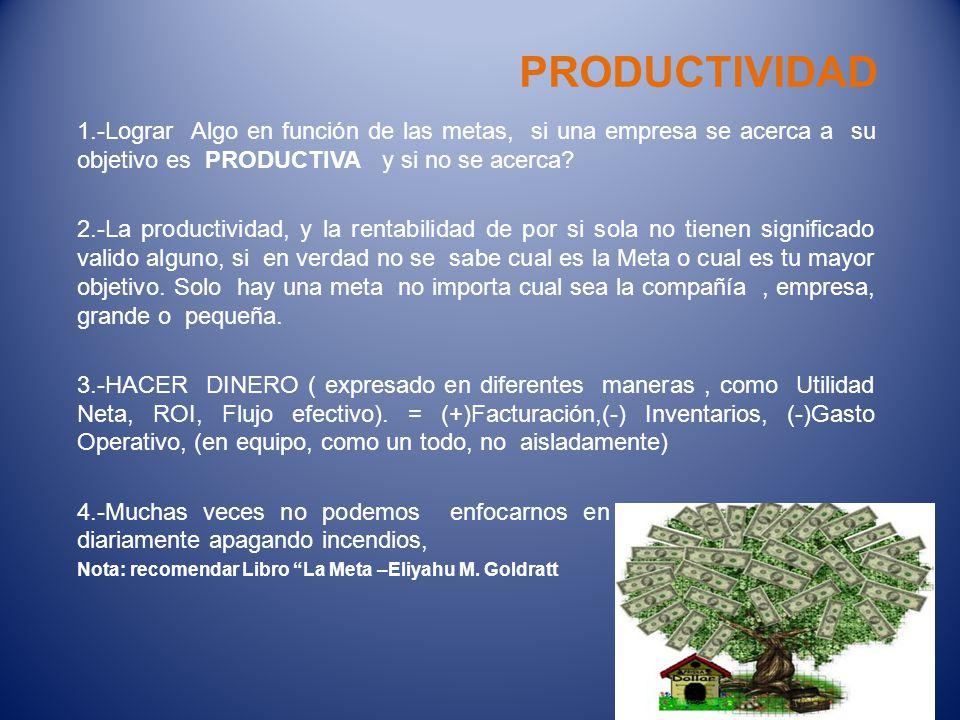 PRODUCTIVIDAD 1.-Lograr Algo en función de las metas, si una empresa se acerca a su objetivo es PRODUCTIVA y si no se acerca