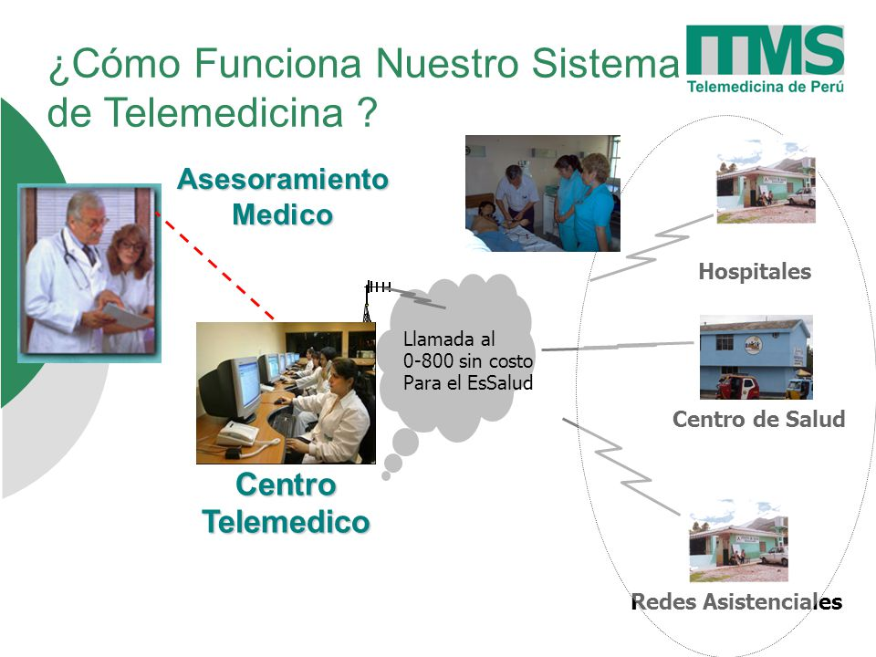 ¿Cómo Funciona Nuestro Sistema de Telemedicina