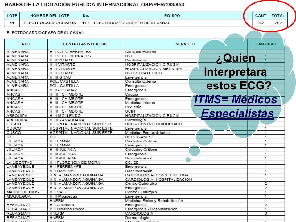 ¿Quien Interpretara estos ECG ITMS= Médicos Especialistas