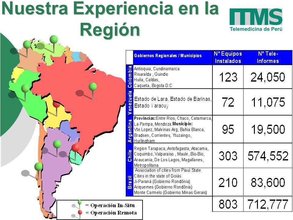 Nuestra Experiencia en la Región