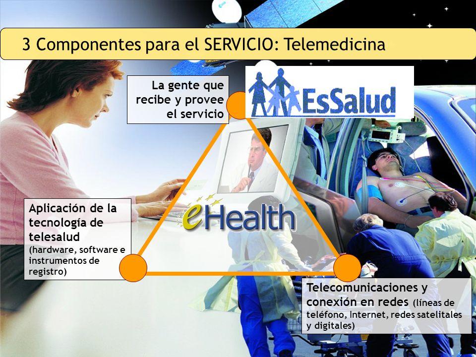 3 Componentes para el SERVICIO: Telemedicina