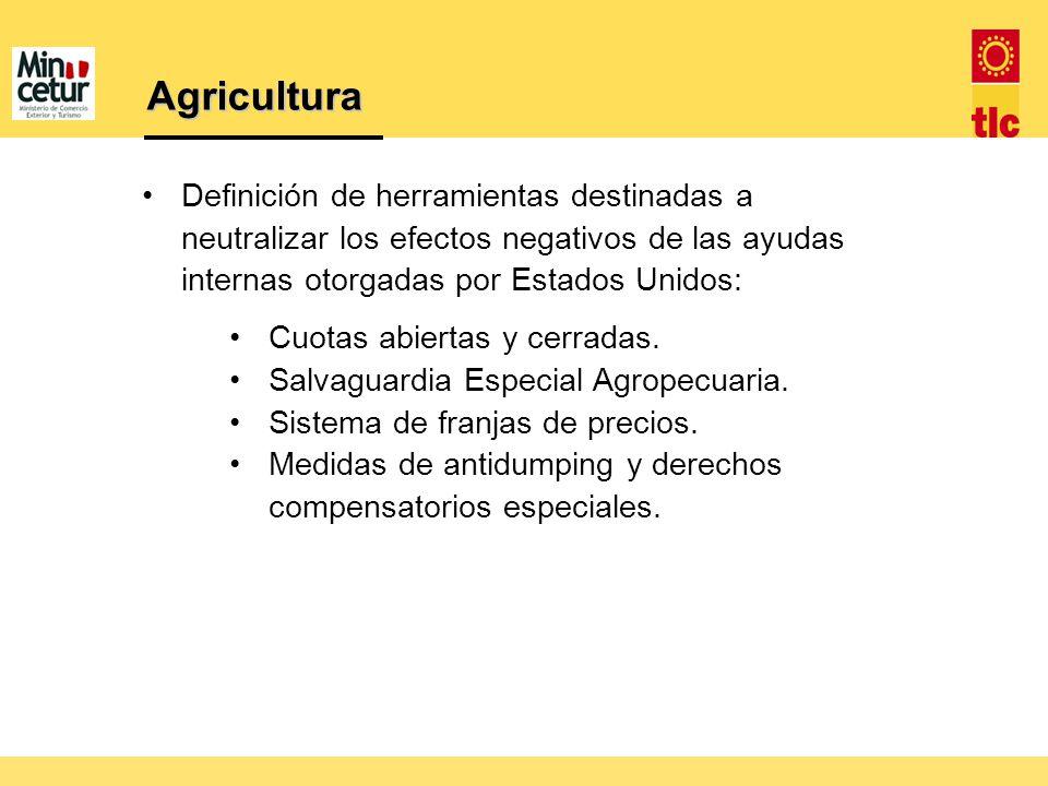 Agricultura Definición de herramientas destinadas a neutralizar los efectos negativos de las ayudas internas otorgadas por Estados Unidos: