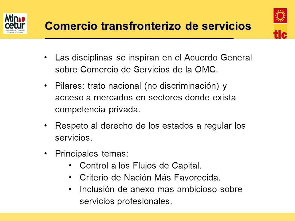 Comercio transfronterizo de servicios