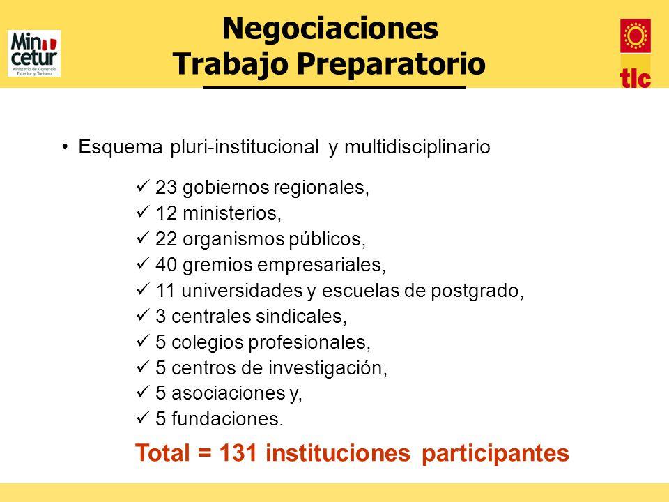 Negociaciones Trabajo Preparatorio
