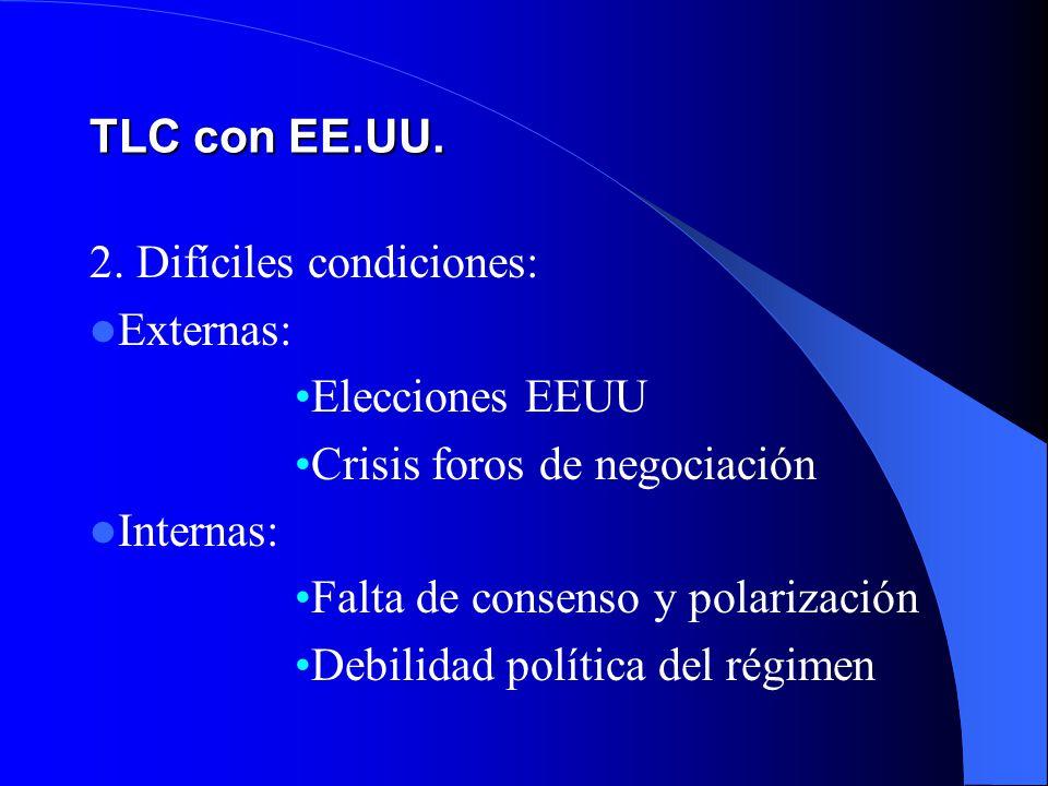 TLC con EE.UU. 2. Difíciles condiciones: Externas: Elecciones EEUU. Crisis foros de negociación.