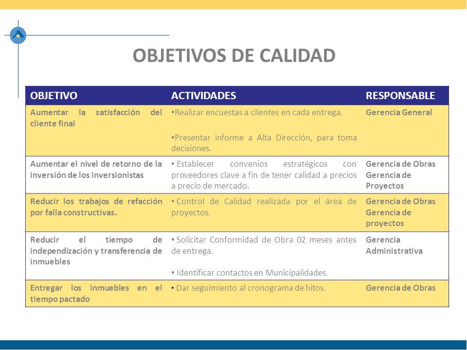 OBJETIVOS DE CALIDAD OBJETIVO ACTIVIDADES RESPONSABLE